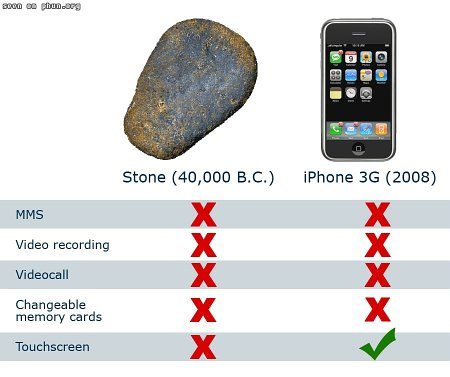 Stone vs. iPhone